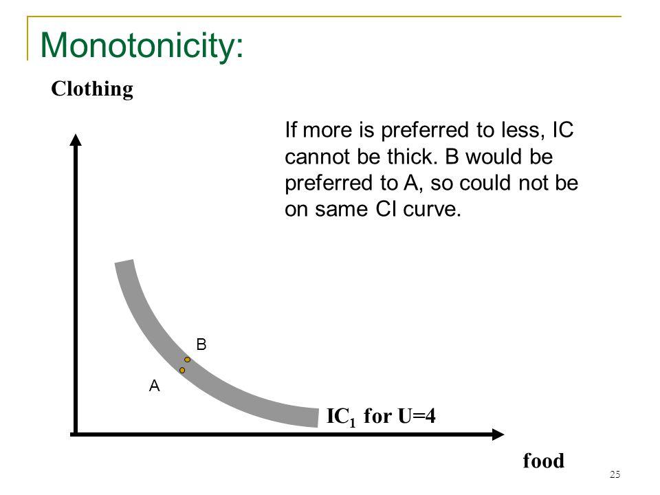 Monotonicity: Clothing