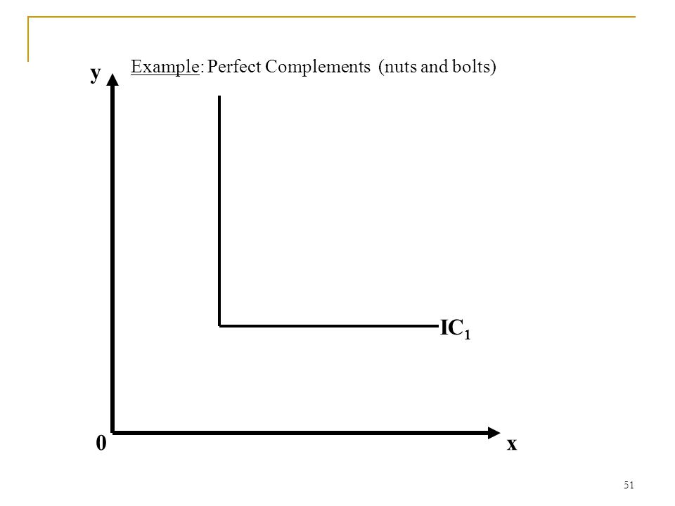 y Example: Perfect Complements (nuts and bolts) IC1 x
