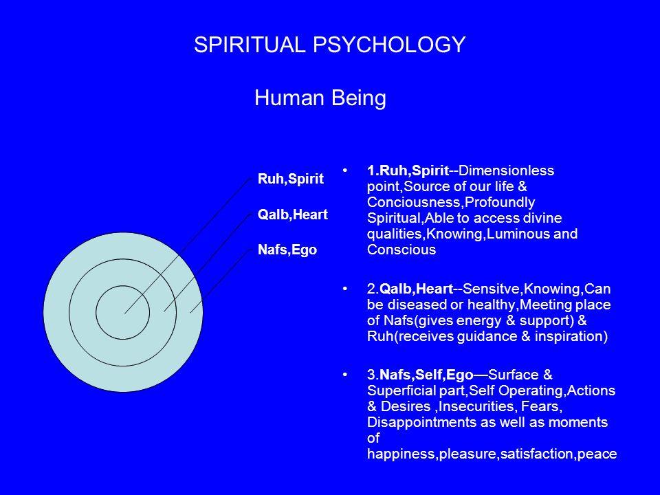 SPIRITUAL PSYCHOLOGY Human Being