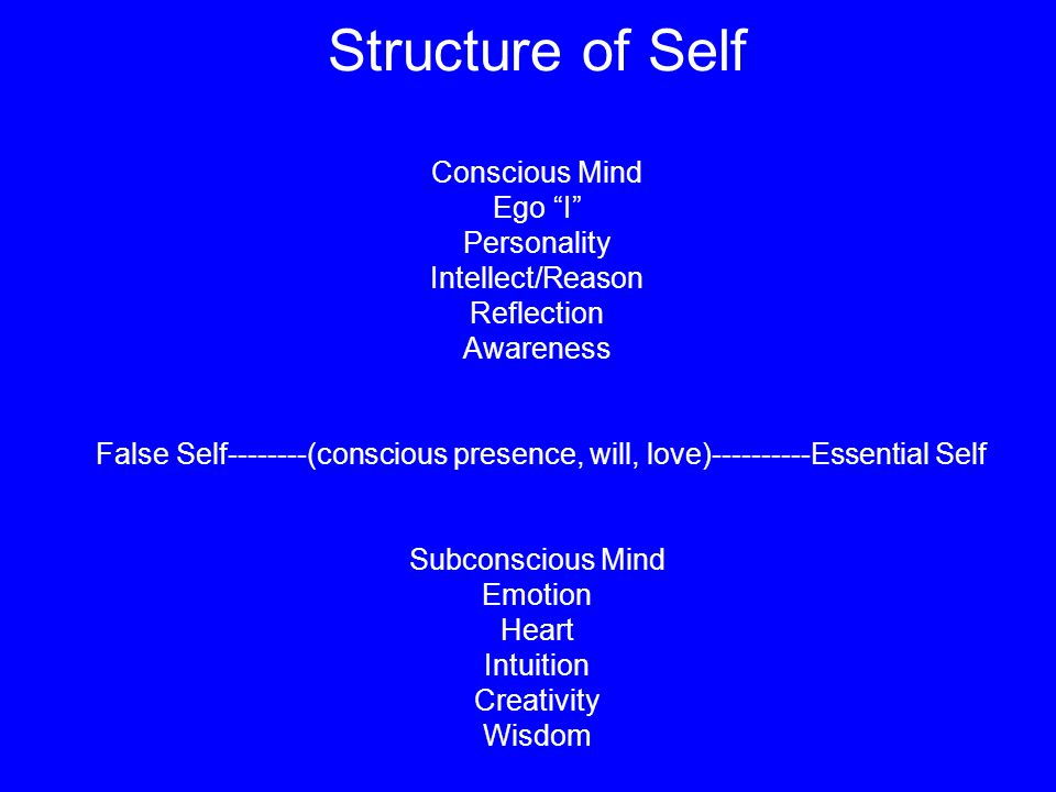 Structure of Self Conscious Mind Ego I Personality Intellect/Reason Reflection Awareness False Self--------(conscious presence, will, love)----------Essential Self Subconscious Mind Emotion Heart Intuition Creativity Wisdom
