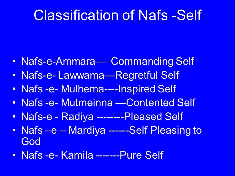 Classification of Nafs -Self