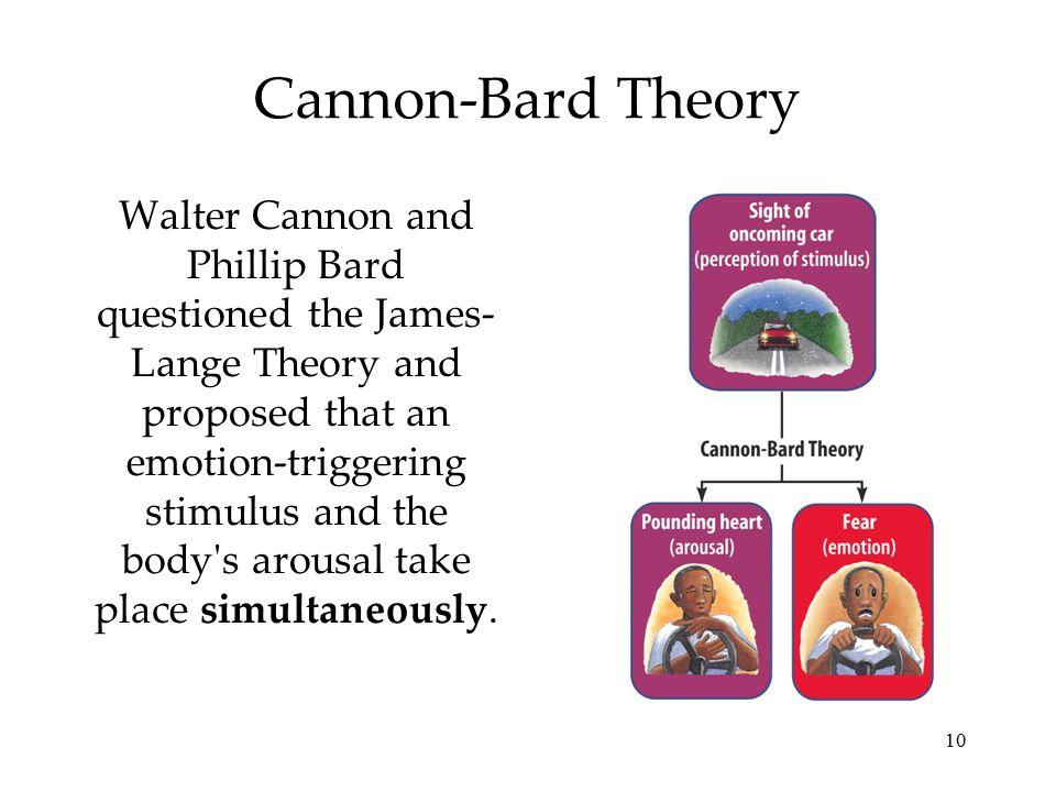 Cannon-Bard Theory