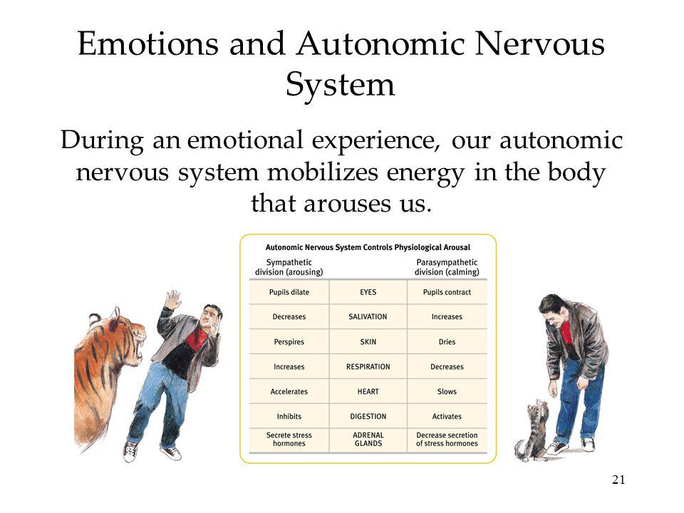 Emotions and Autonomic Nervous System