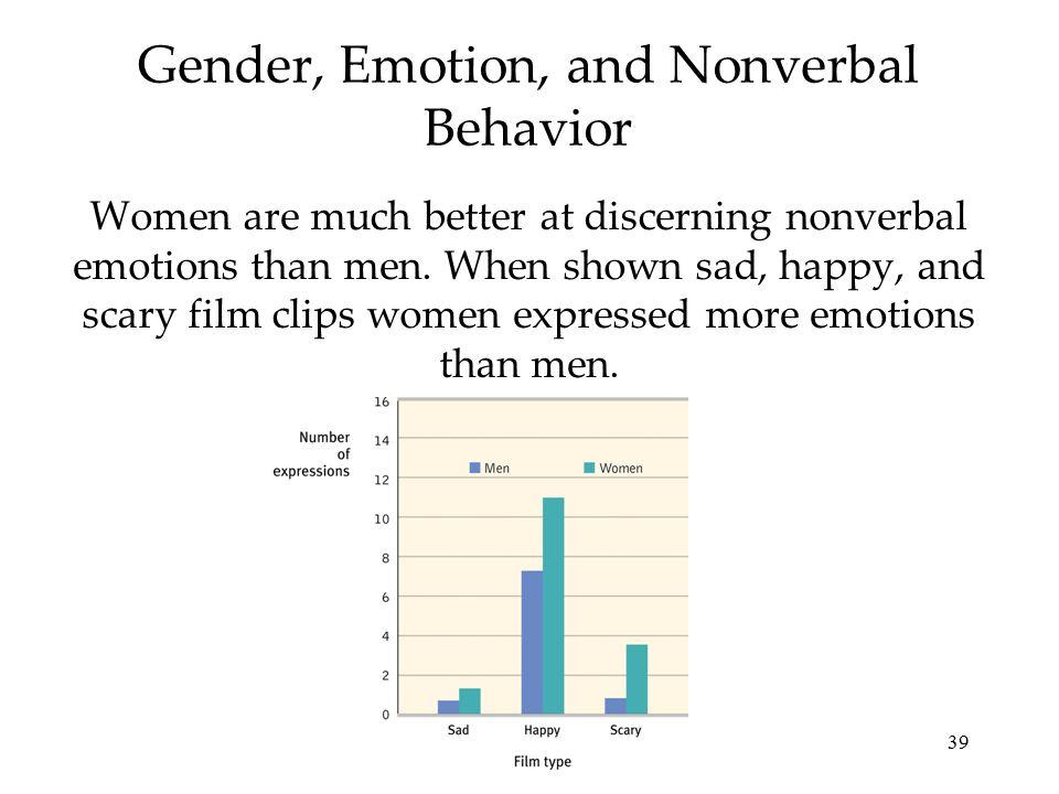 Gender, Emotion, and Nonverbal Behavior