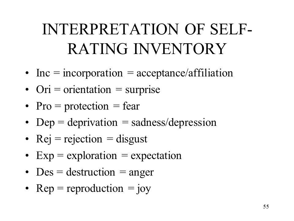 INTERPRETATION OF SELF-RATING INVENTORY