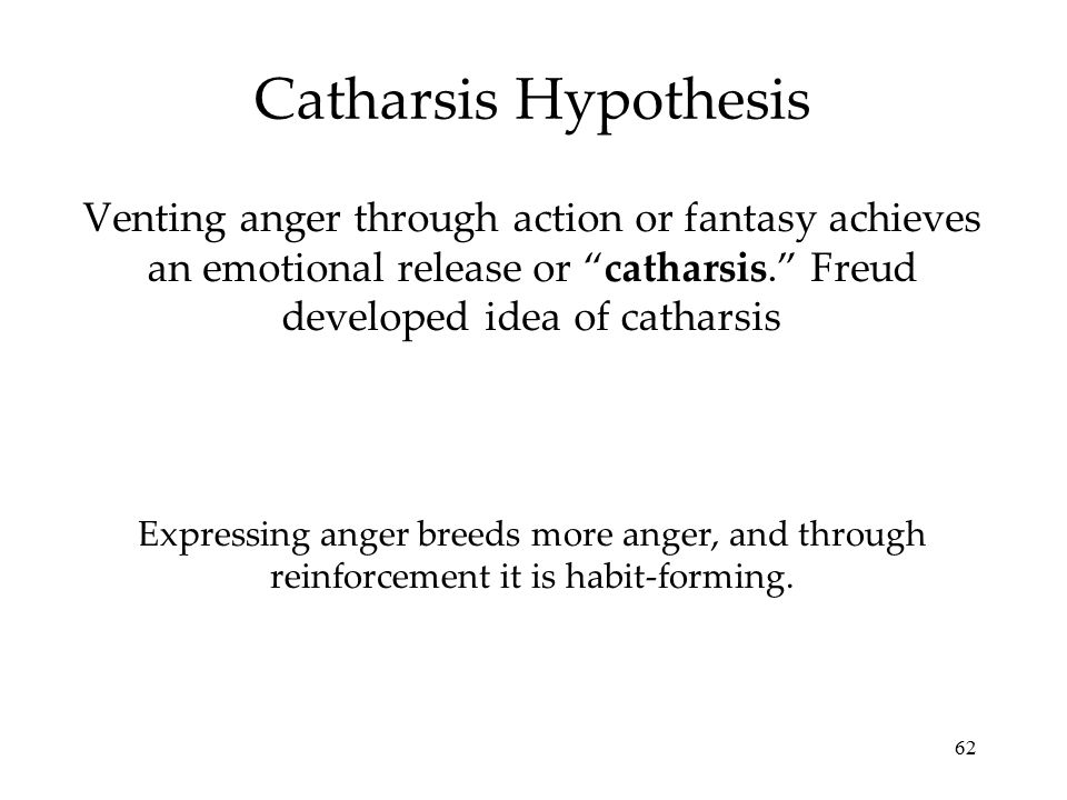 Catharsis Hypothesis Venting anger through action or fantasy achieves an emotional release or catharsis. Freud developed idea of catharsis.