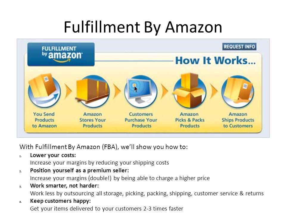 Fulfillment By Amazon With Fulfillment By Amazon (FBA), we'll show you how to: