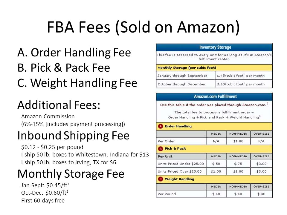 FBA Fees (Sold on Amazon)