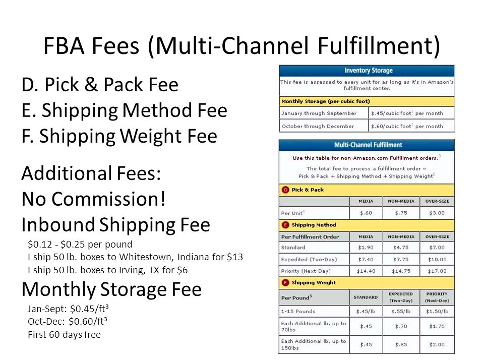 FBA Fees (Multi-Channel Fulfillment)