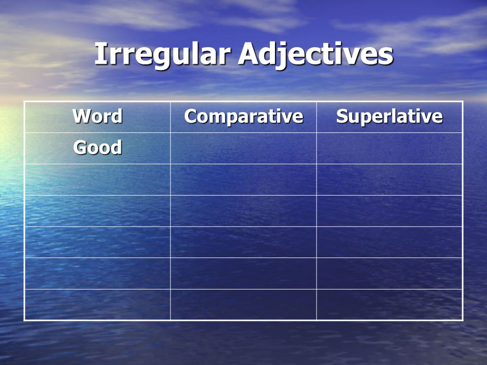 Irregular Adjectives Word Comparative Superlative Good