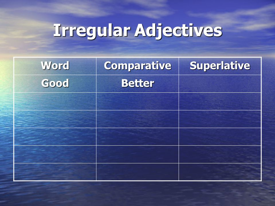 Irregular Adjectives Word Comparative Superlative Good Better