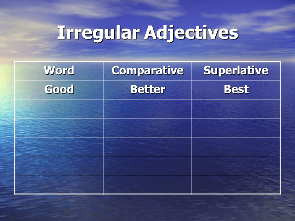Irregular Adjectives Word Comparative Superlative Good Better Best