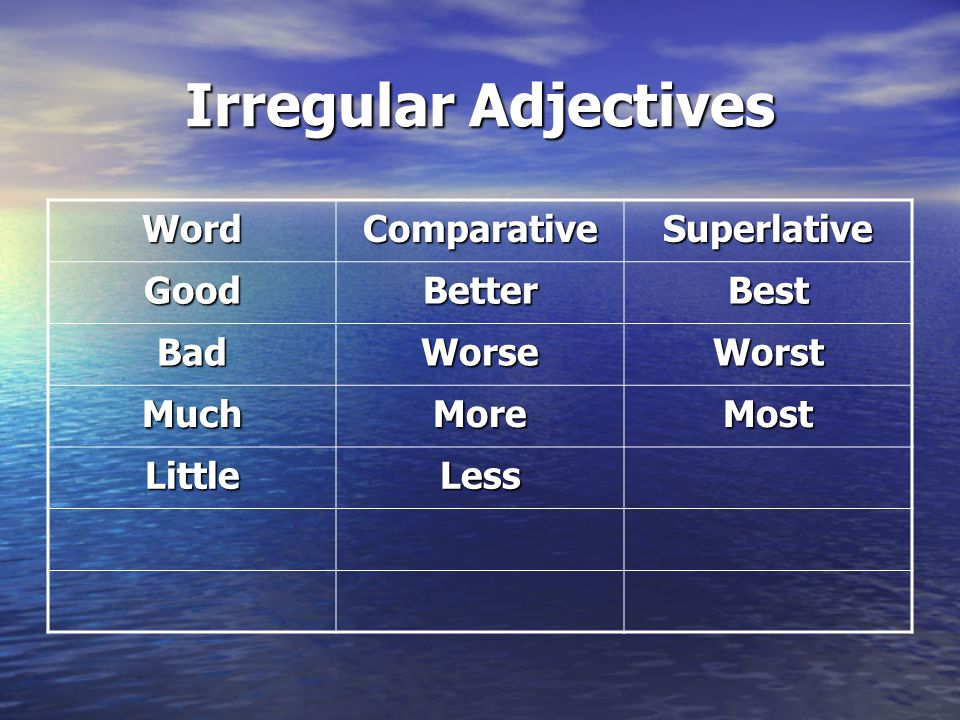 Irregular Adjectives Word Comparative Superlative Good Better Best Bad