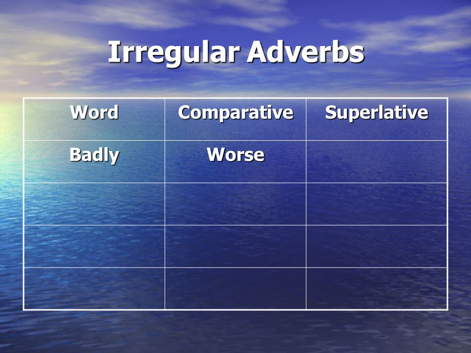 Irregular Adverbs Word Comparative Superlative Badly Worse