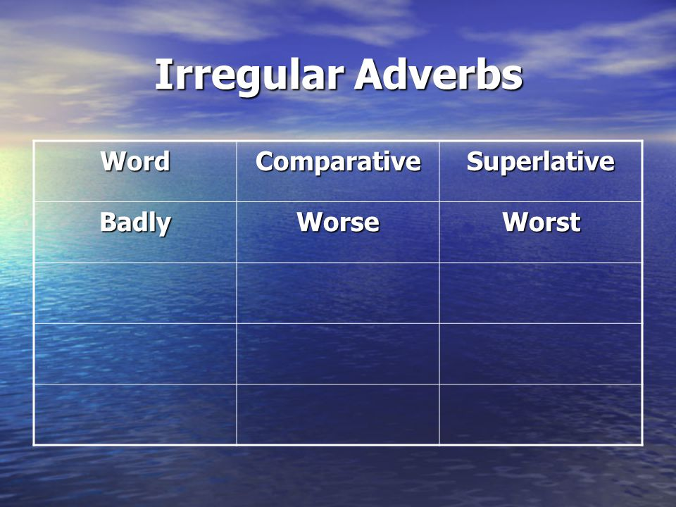Irregular Adverbs Word Comparative Superlative Badly Worse Worst
