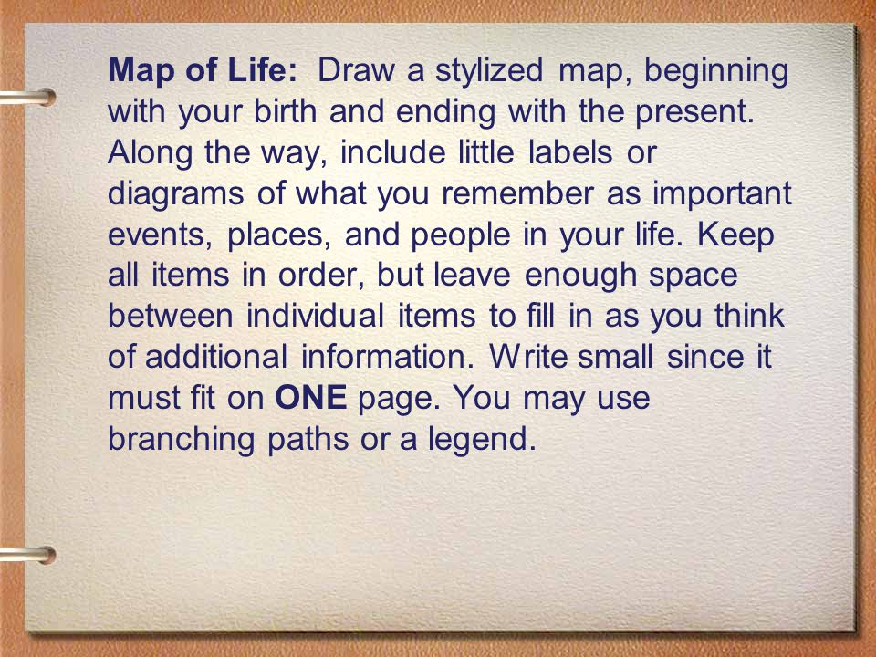 Map of Life: Draw a stylized map, beginning with your birth and ending with the present.