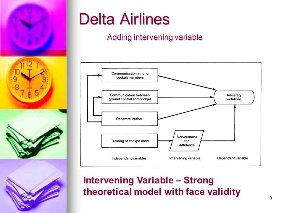 Delta Airlines Adding intervening variable