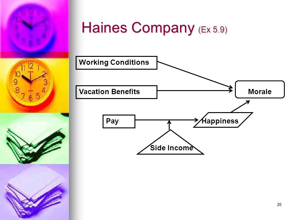 Haines Company (Ex 5.9) Working Conditions Vacation Benefits Morale