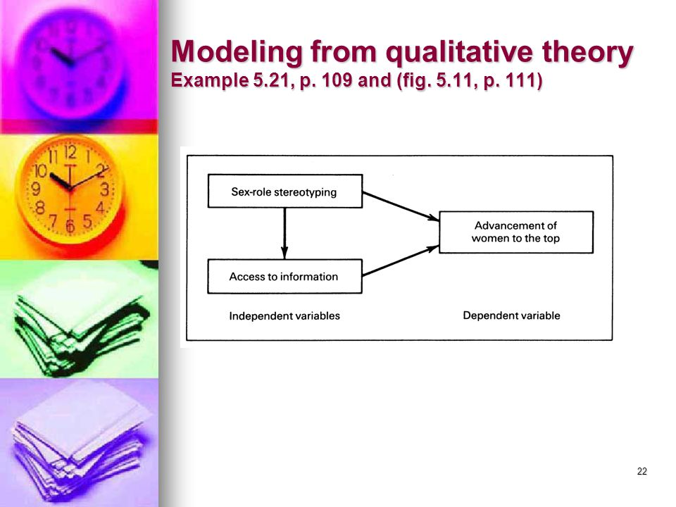 Modeling from qualitative theory Example 5. 21, p. 109 and (fig. 5