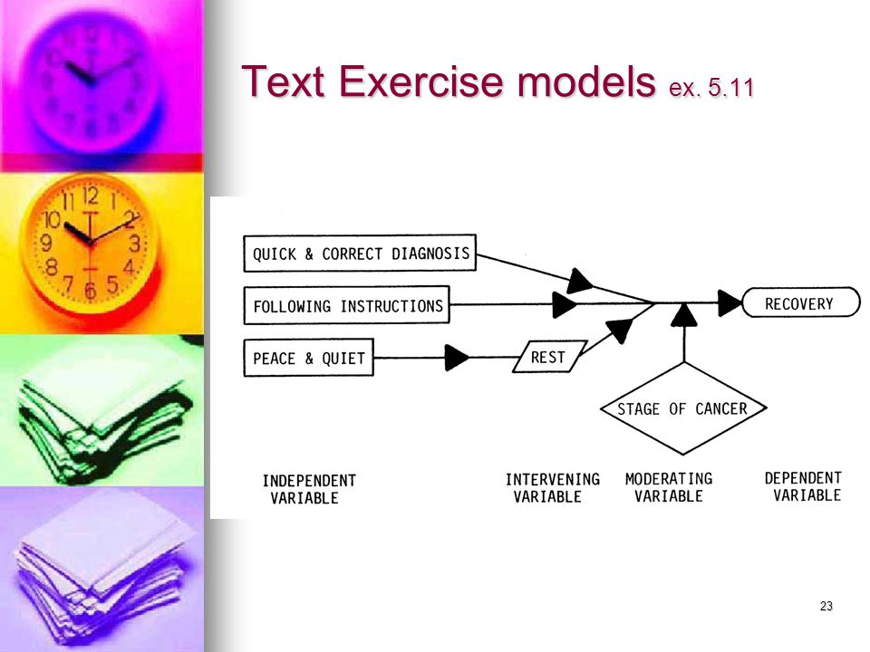 Text Exercise models ex. 5.11
