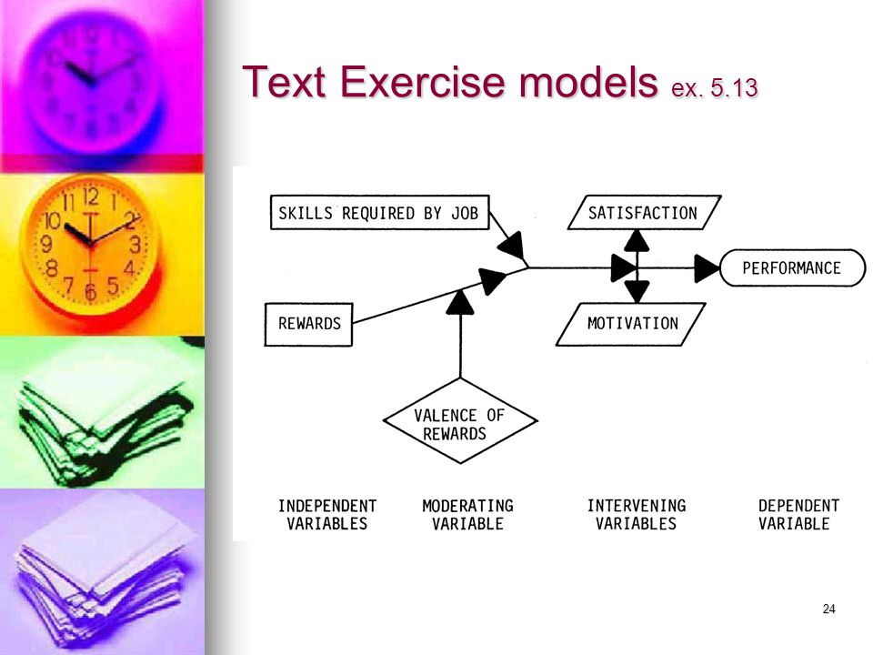 Text Exercise models ex. 5.13
