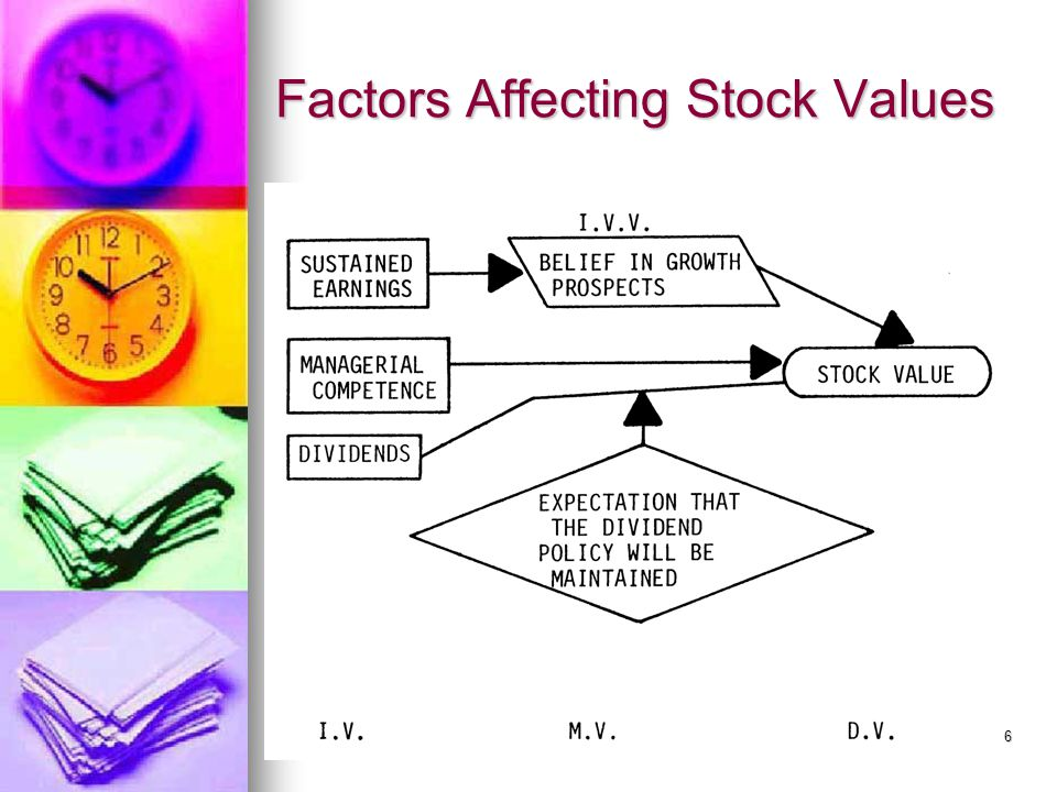 Factors Affecting Stock Values