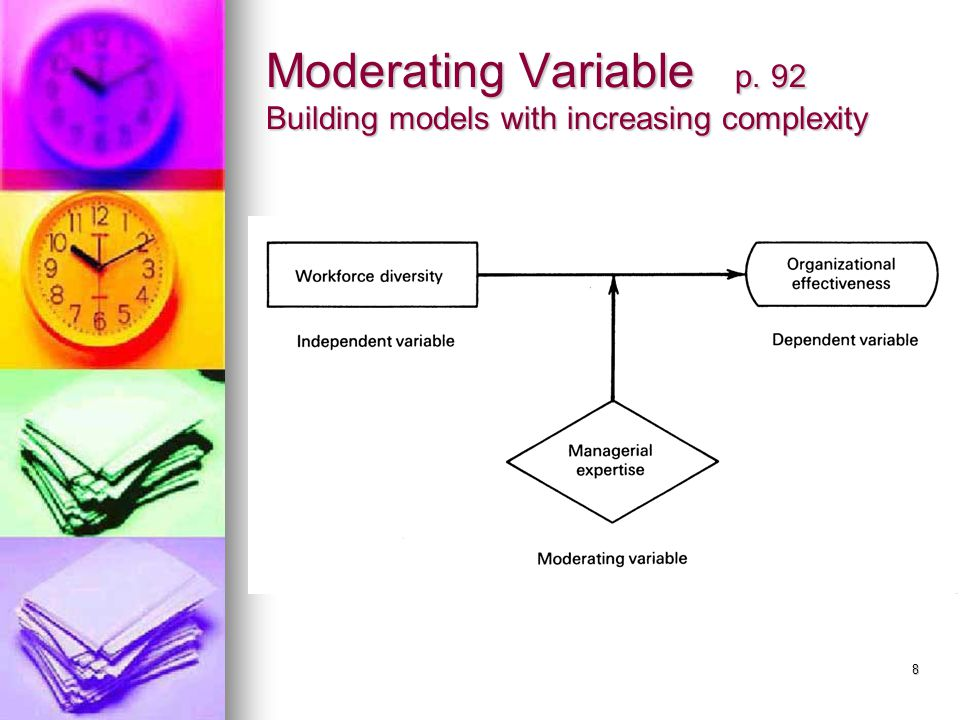 Moderating Variable p. 92 Building models with increasing complexity