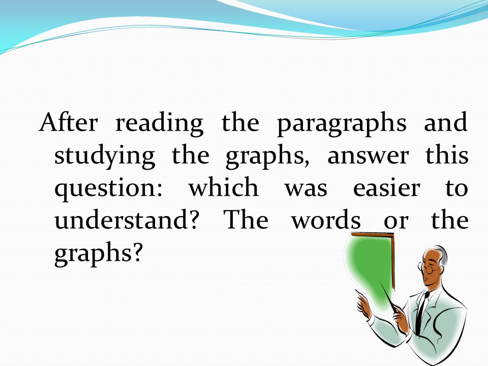 After reading the paragraphs and studying the graphs, answer this question: which was easier to understand.