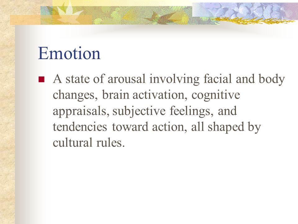 Emotion 4/12/2017. Emotion.