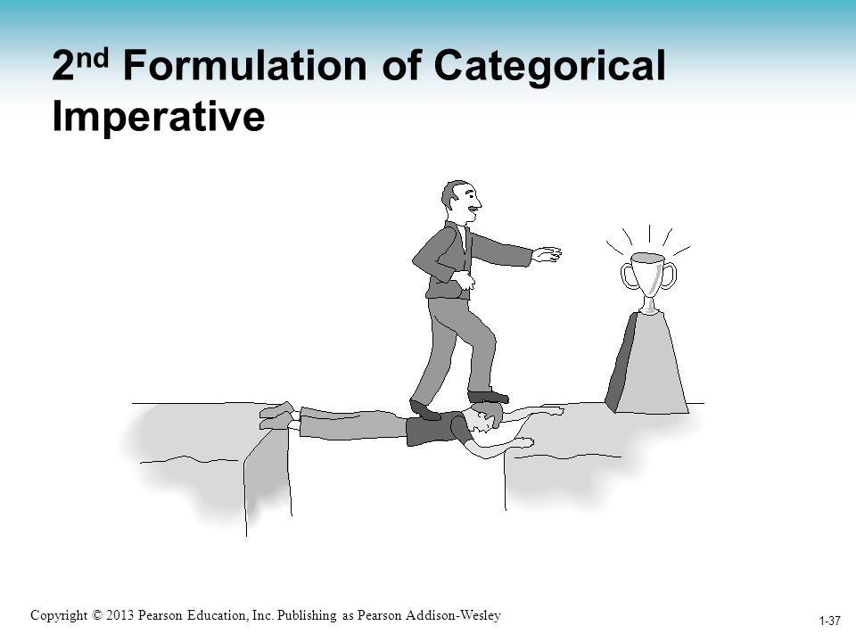 2nd Formulation of Categorical Imperative