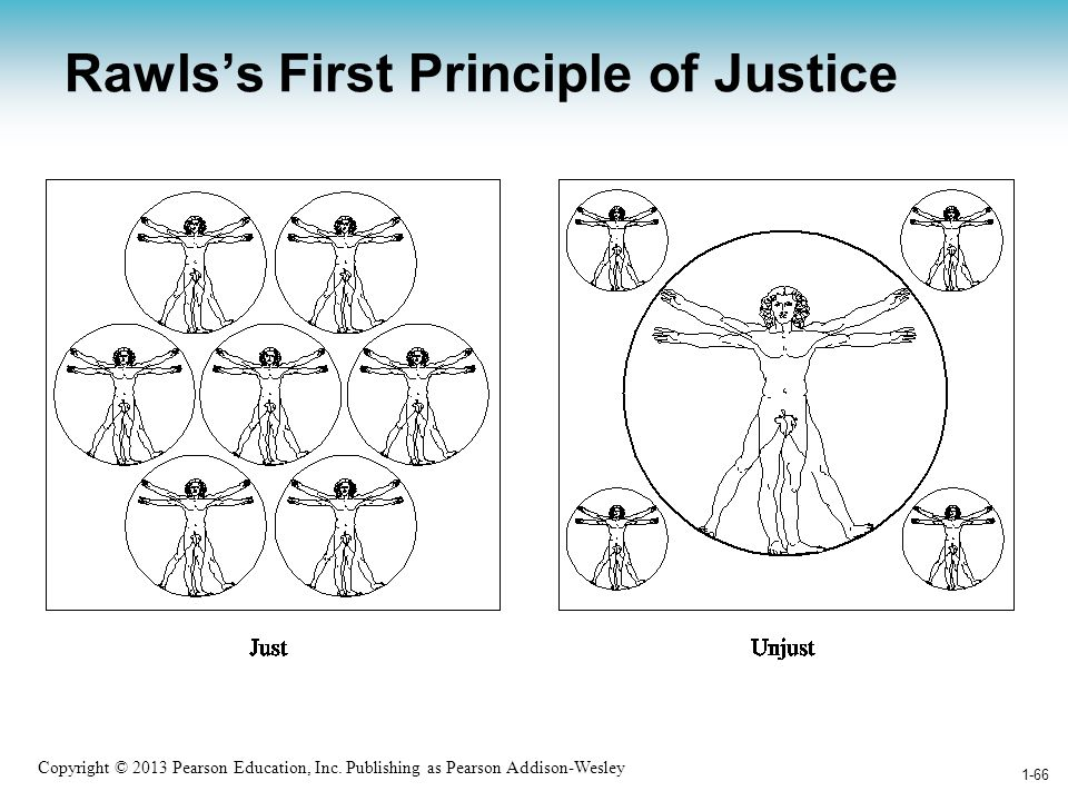 Rawls's First Principle of Justice
