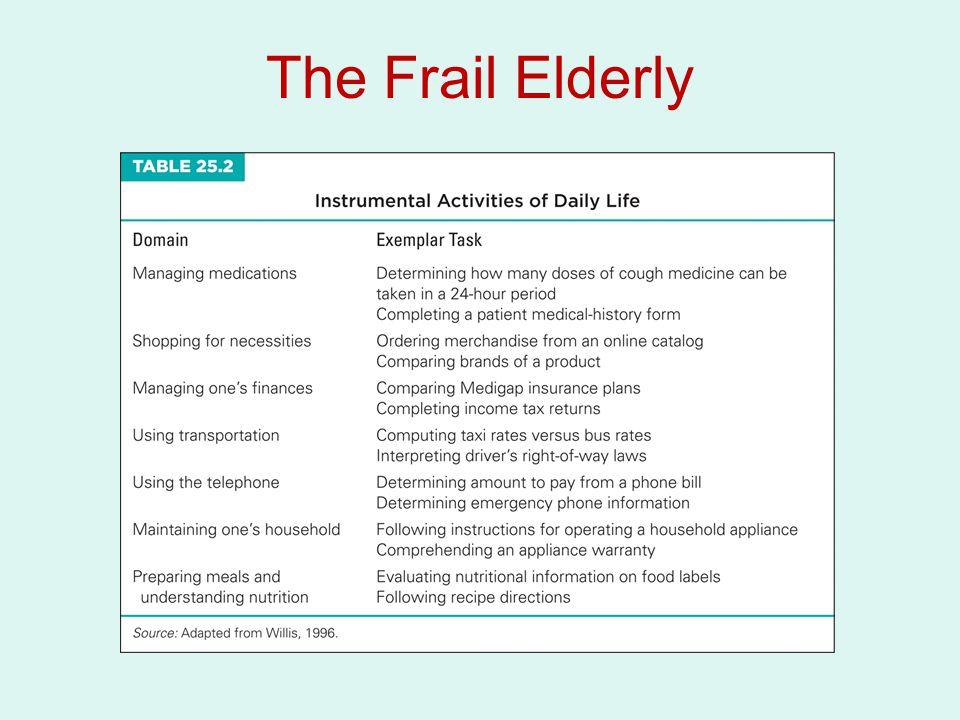 The Frail Elderly