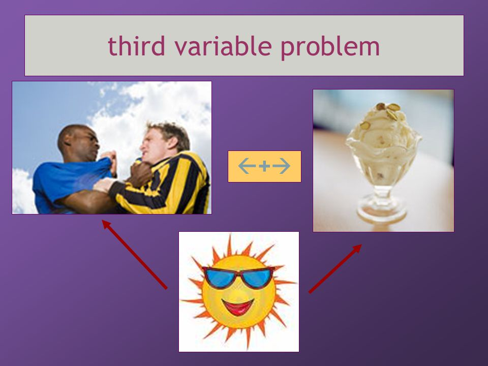 third variable problem