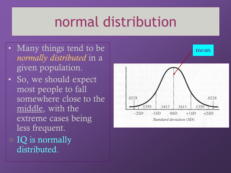 normal distribution Many things tend to be normally distributed in a given population.