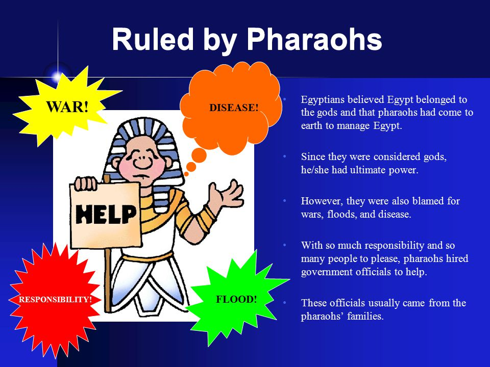 Ruled by Pharaohs Egyptians believed Egypt belonged to the gods and that pharaohs had come to earth to manage Egypt.