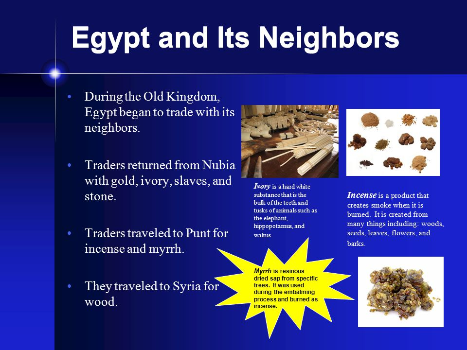 Egypt and Its Neighbors