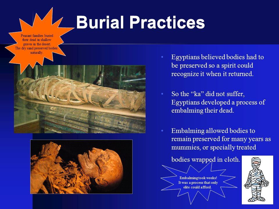 Burial Practices Peasant families buried. their dead in shallow. graves in the desert. The dry sand preserved bodies.