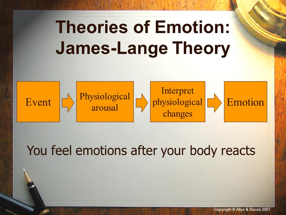 Theories of Emotion: James-Lange Theory