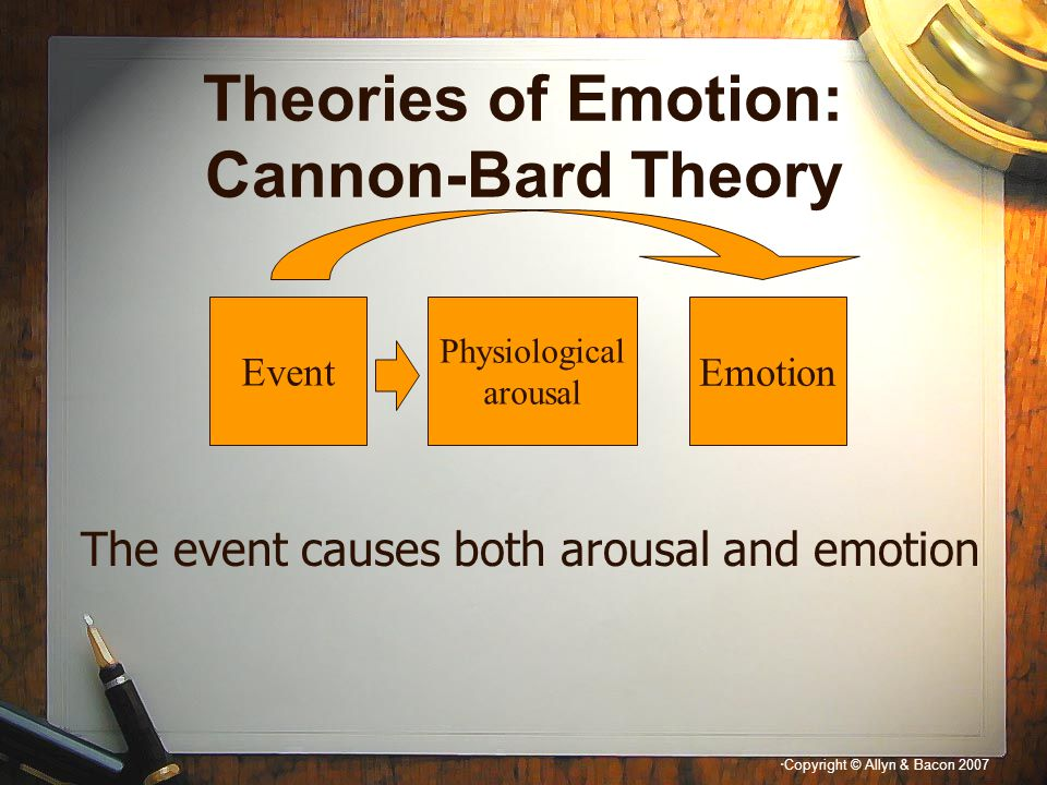 Theories of Emotion: Cannon-Bard Theory