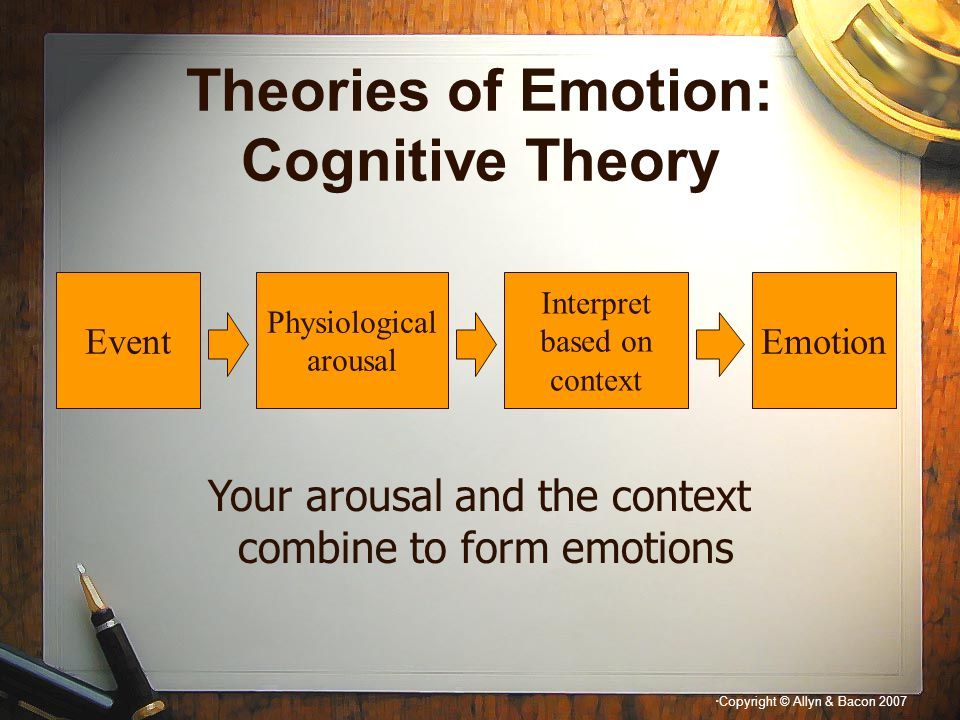 Theories of Emotion: Cognitive Theory