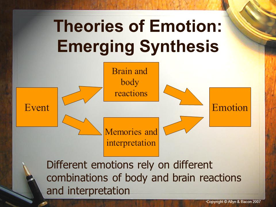 Theories of Emotion: Emerging Synthesis