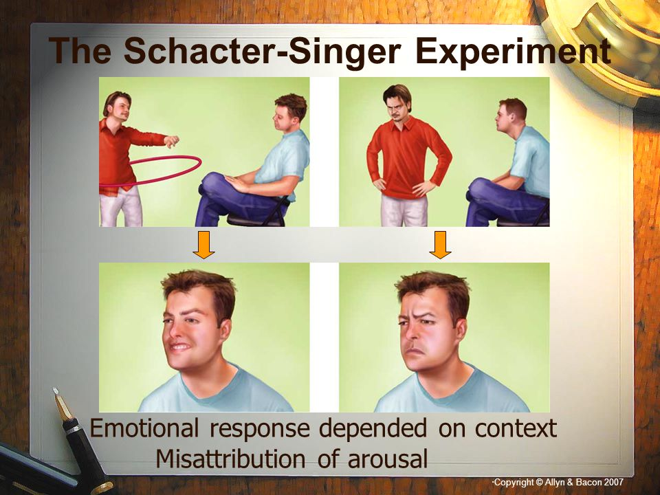 The Schacter-Singer Experiment