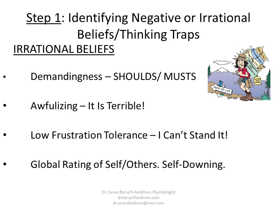 Step 1: Identifying Negative or Irrational Beliefs/Thinking Traps