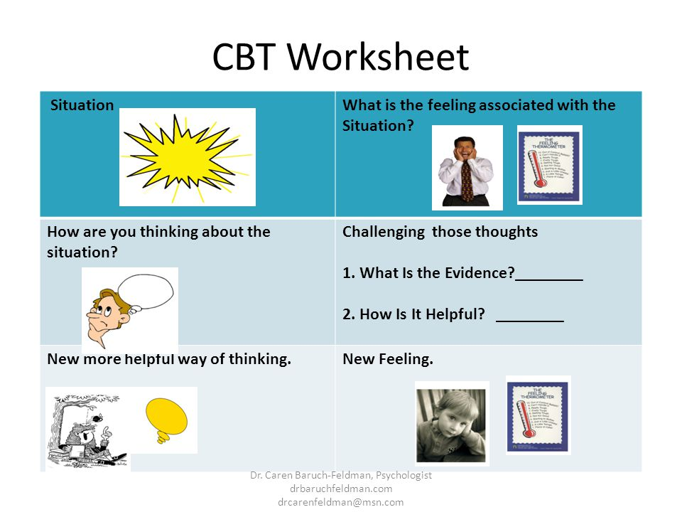 CBT Worksheet Situation