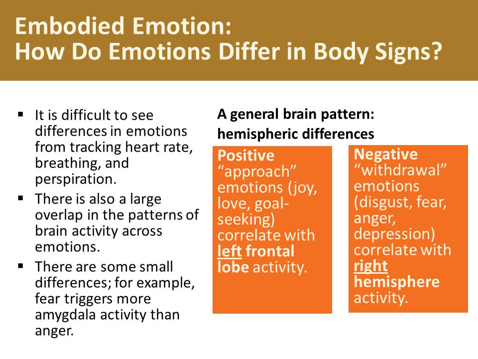 Embodied Emotion: How Do Emotions Differ in Body Signs