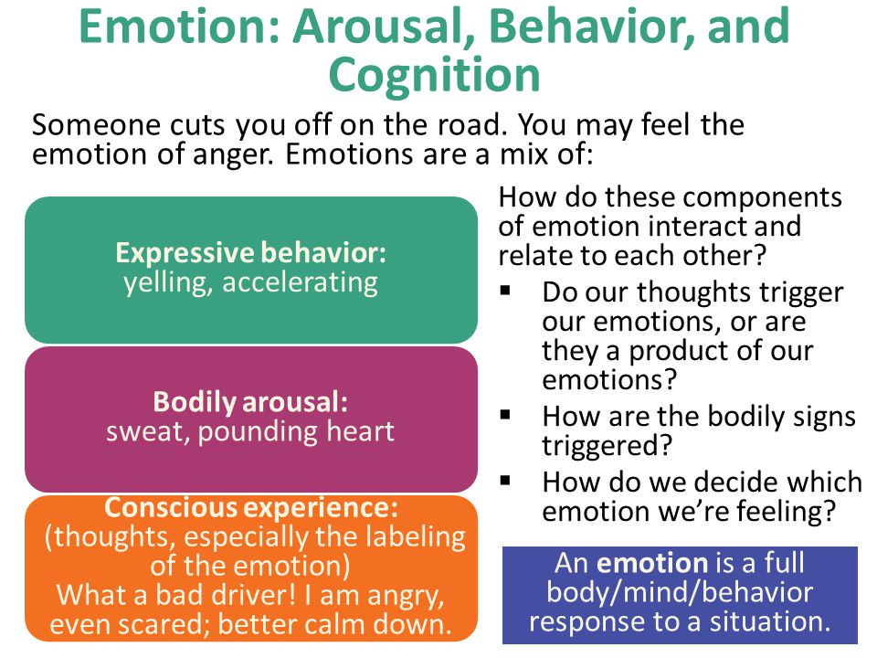 Emotion: Arousal, Behavior, and Cognition Conscious experience: