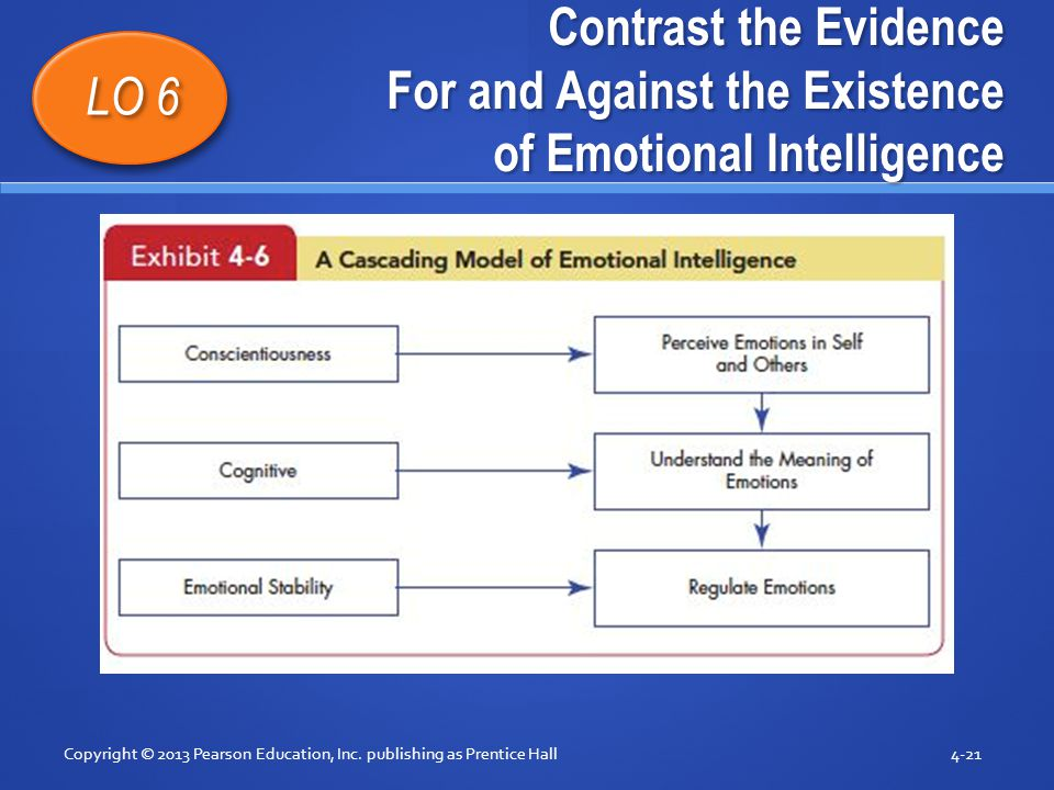 Contrast the Evidence For and Against the Existence of Emotional Intelligence
