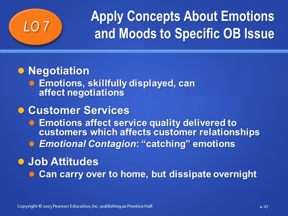 Apply Concepts About Emotions and Moods to Specific OB Issue