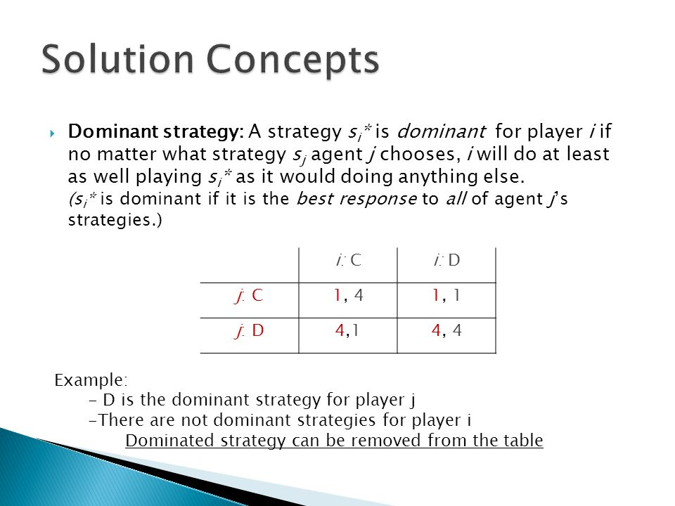 Dominated strategy can be removed from the table