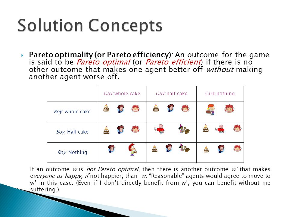 Solution Concepts